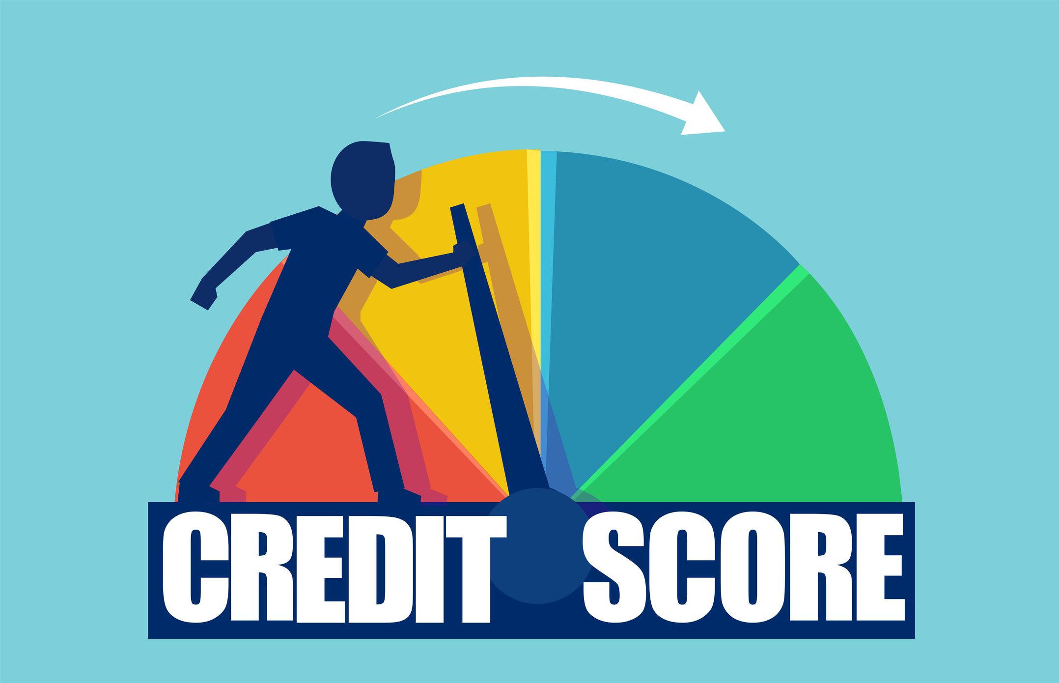 Credit Score - Complete Controller