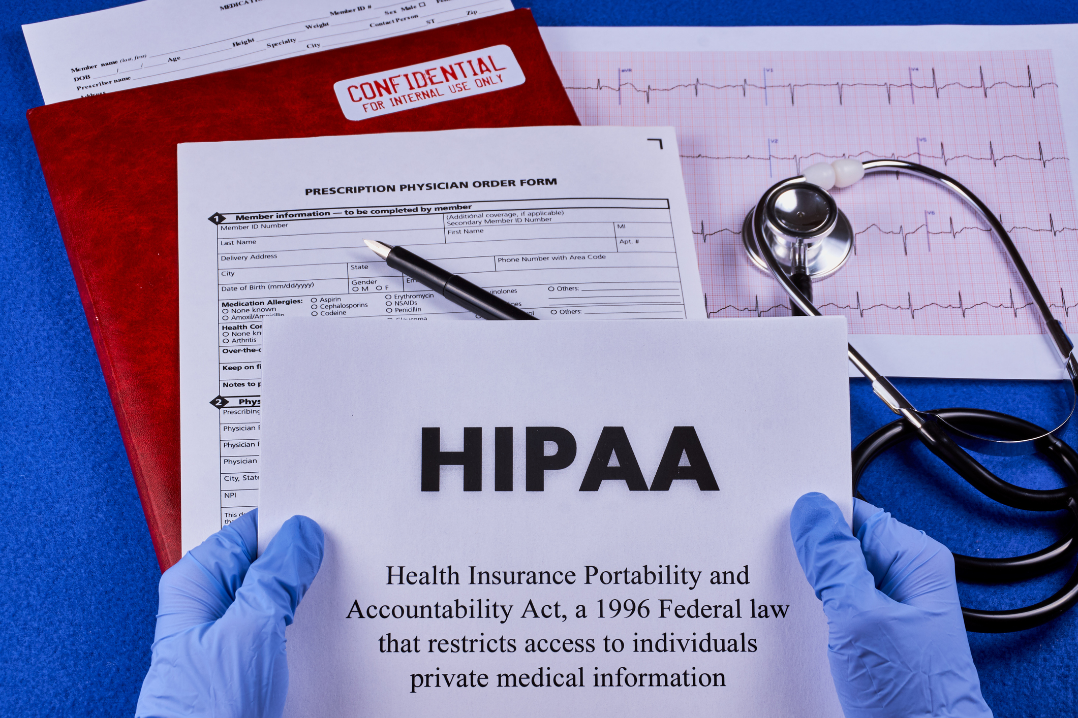HIPAA Compliant - Complete Controller