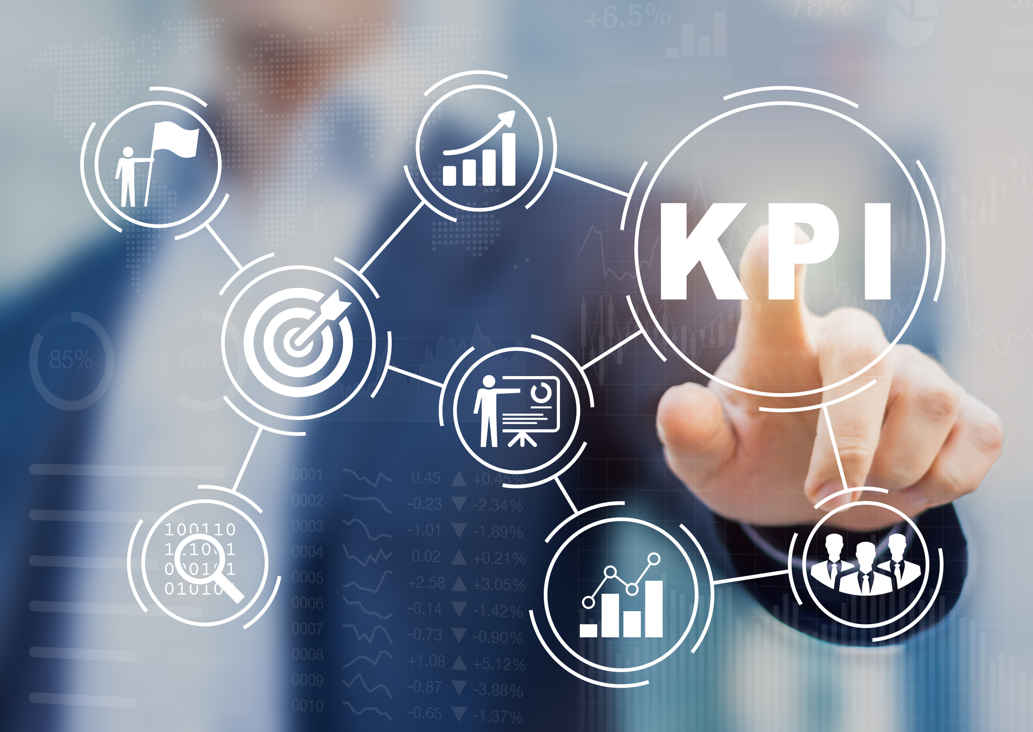 KPIs and Success - Complete Controller