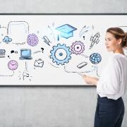 Market Strategies - Complete Controller