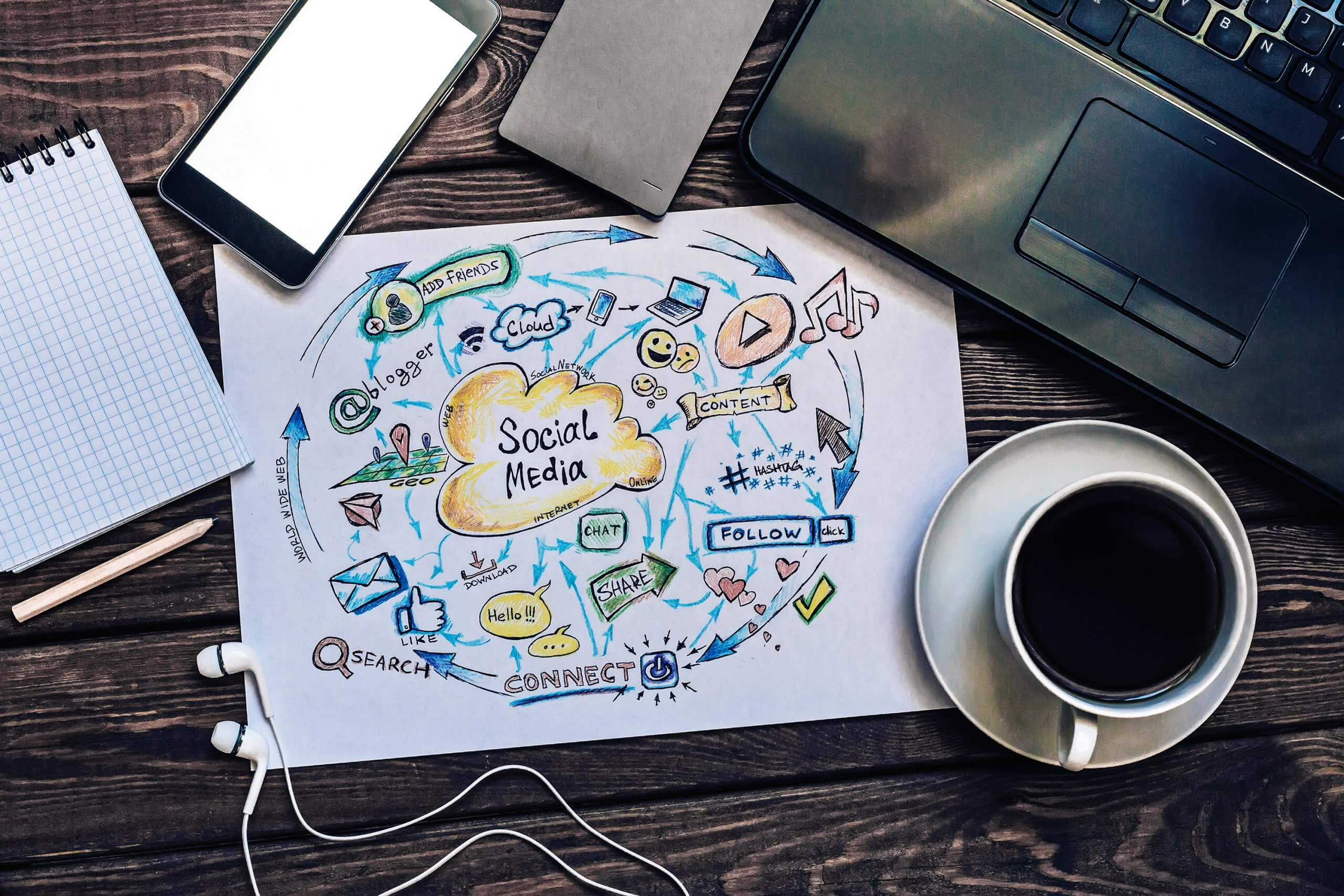 Social Media Marketing your Brand - Complete Controller