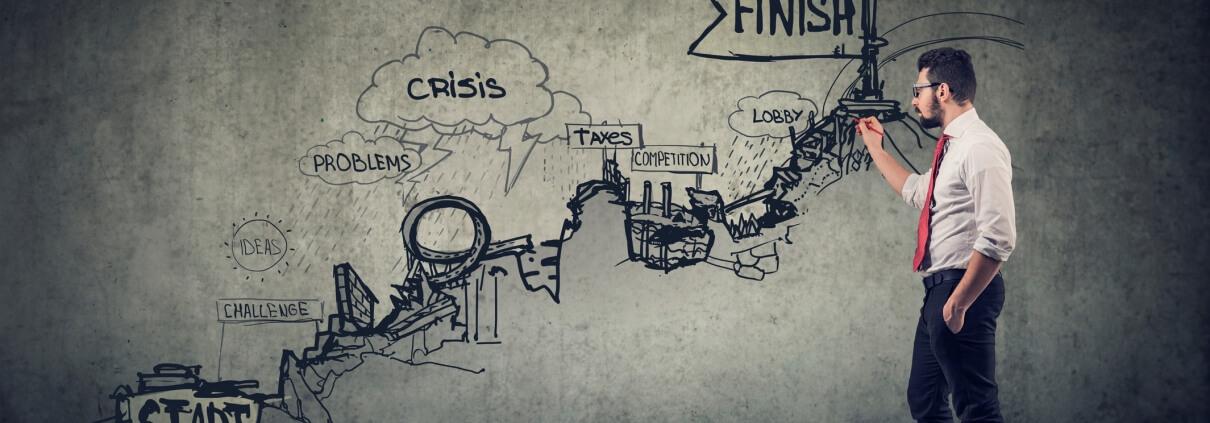 Start-Up Risks - Complete Controller