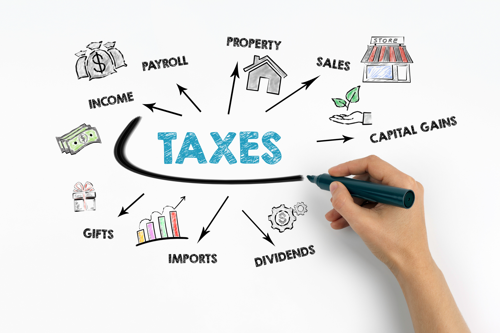 Tax Strategies - Complete Controller