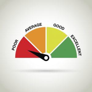 credit score gauge